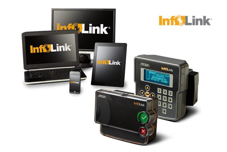 InfoLink - sprawdzone rozwiązanie do zarządzania flotą